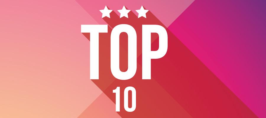 Top 10 Basic Linux Commands